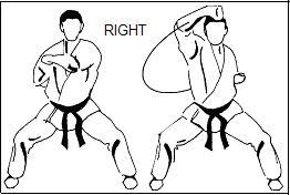 Karate: golpes de puño  UrakenMawashiUchiDrawing_8Kyu